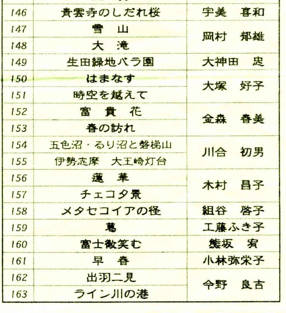 目録 日本画4 う~こ
