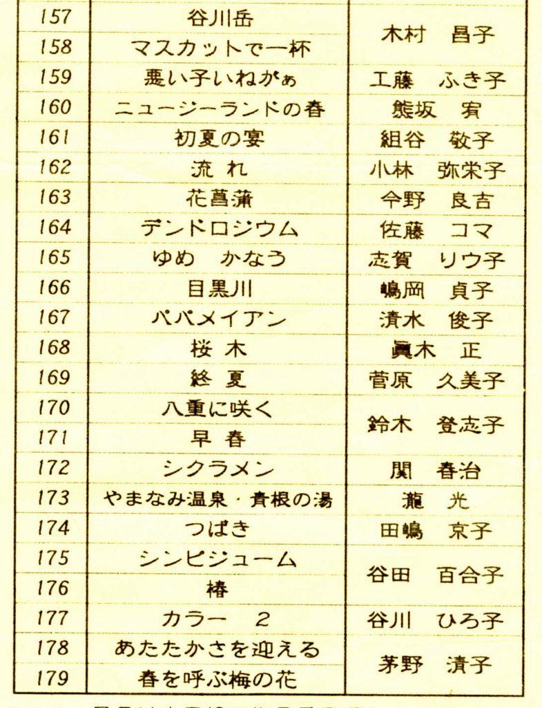 目録 日本画3 き~ち